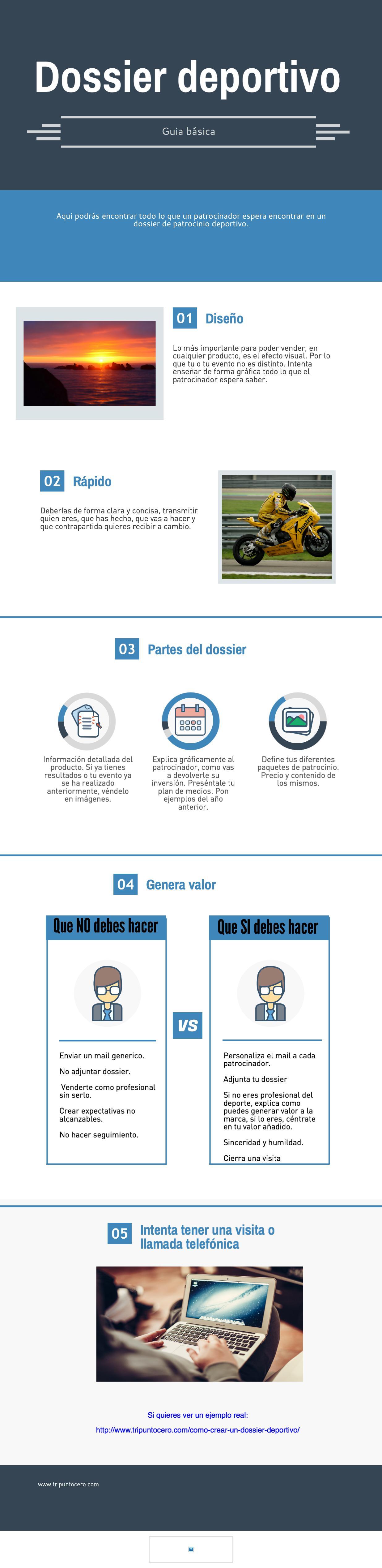 Dossier Deportivo